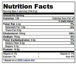 Healthy Chicken Salad with Greek Yogurt