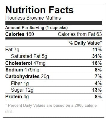 nutritional facts for flourless brownie muffins